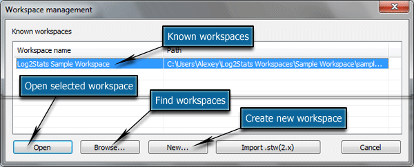 Web analytics workspaces in Log2Stats